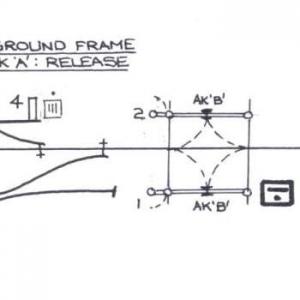 Signal Box layout diagrams: L&NWR St Albans Abbey branch
