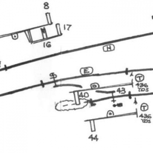 Signal Box layout diagrams: GCR Leicester to Nottingham
