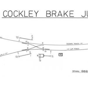 Signal Box layout diagrams: L&NWR Banbury branch