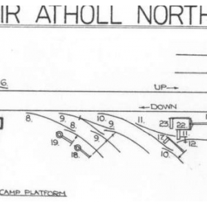 Signal Box layout diagrams: HR Stanley Jcn to Aviemore