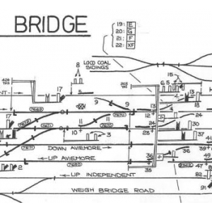 Signal Box layout diagrams: HR Aviemore to Inverness