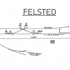 Signal Box layout diagrams: GER Bishops Stortford to Braintree