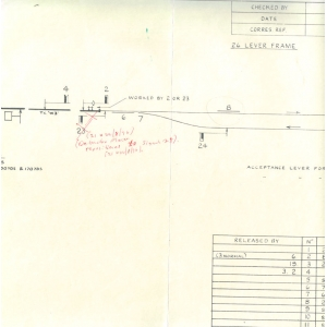 Signalling Plan: Kirby Cross 1968